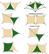 sun shade sails layouts
