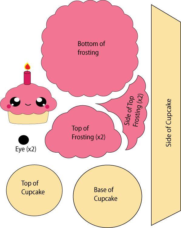 molde de Cupcake