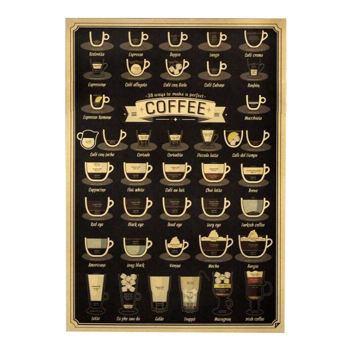 JFBL Горячий Кофе, Пиво, Вино, коллекция баров чертежи кухни плакаты украшения, винтаж плакаты, стены наклейки #2 купить на AliExpress