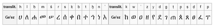 Ge'ez language is an ancient South Semitic language that originated in Eritrea and the northern region of Ethiopia in the Horn of Africa. It later became the official language of the Kingdom of Aksum and Ethiopian imperial court.