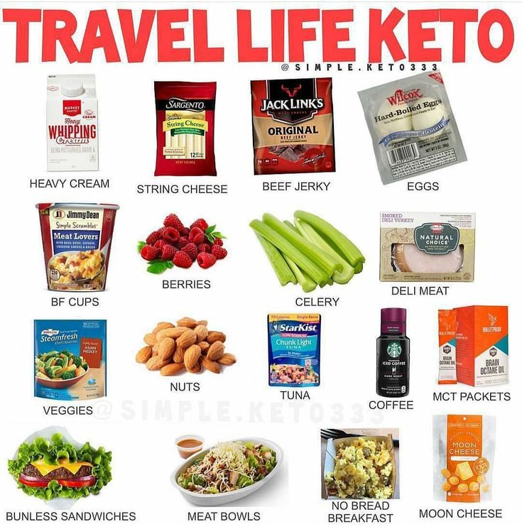"Keto|LowCarb🇺🇸 on Instagram: ""What's your favourite Keto Travel Life... 