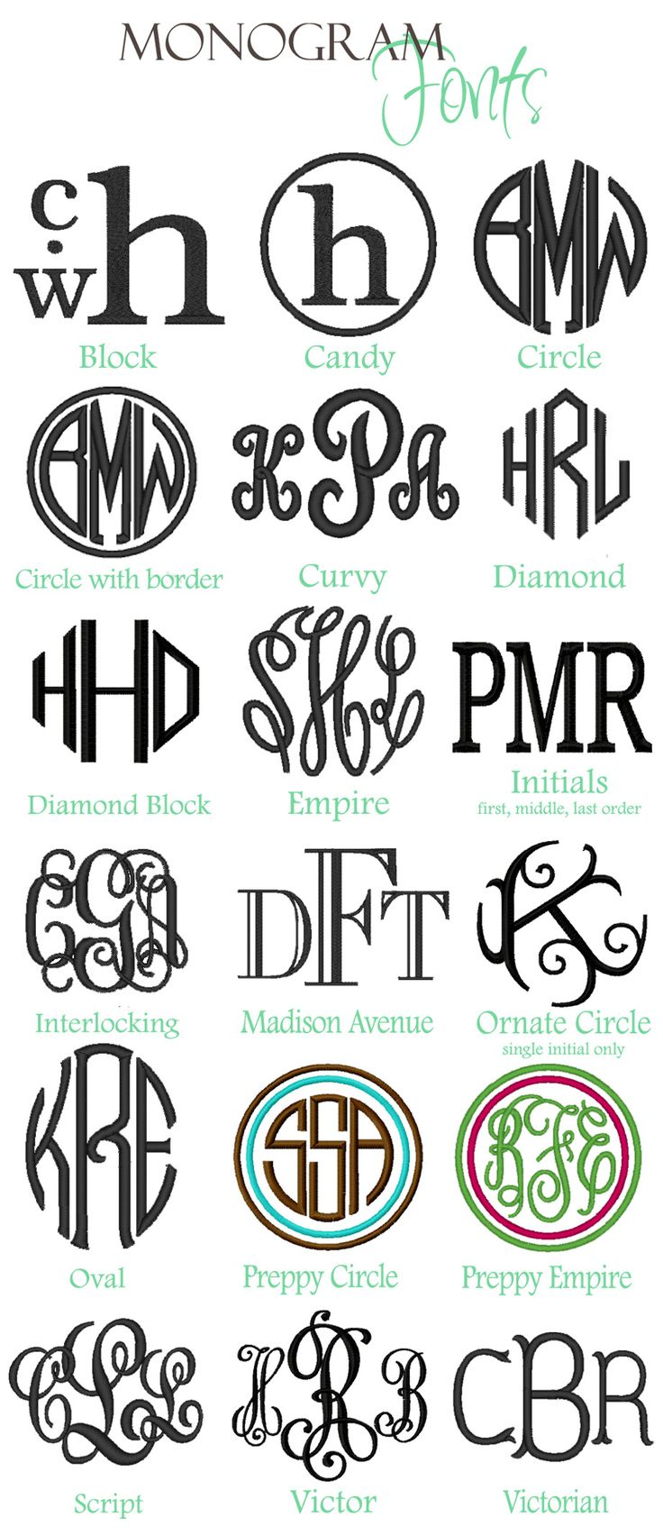 Monogrammed Madness