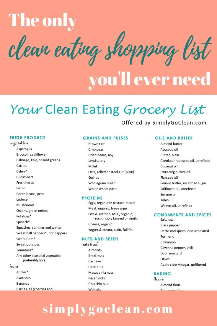What S On Your Clean Eating Grocery List Clean Eating Shopping List Clean Eating Grocery List Clean Eating Food List
