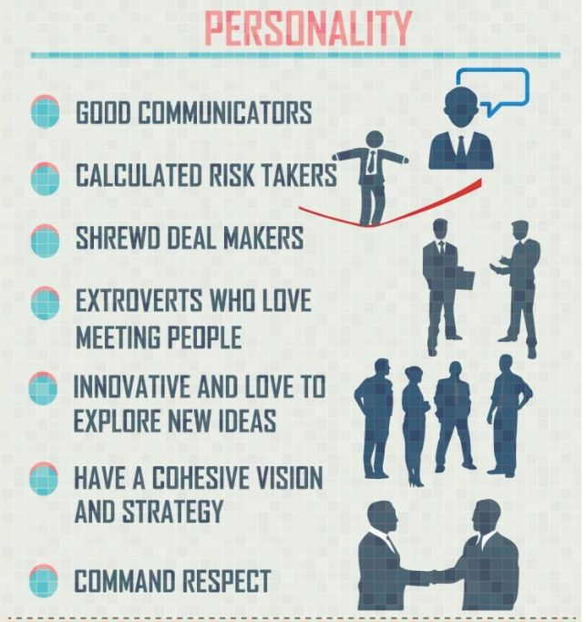 Some Top #Personalities that make a #CEO are: