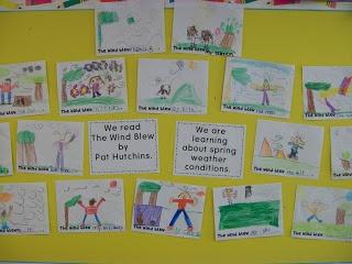 Chalk Talk: A Kindergarten Blog: weather