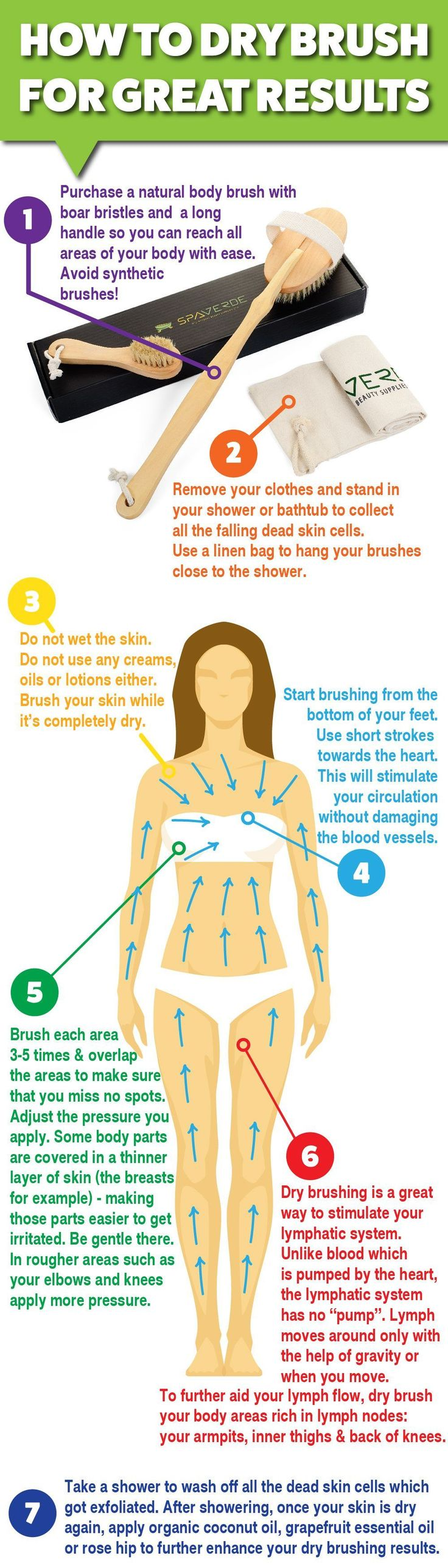 7 Simple Steps To Reduce Cellulite Naturally With Dry Skin Brushing
