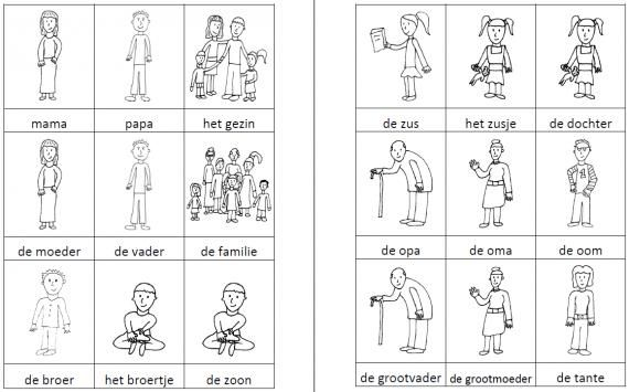 Dit woordweb in het thema familie kun je downloaden op de website van Juf Milou.