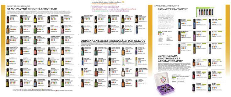 *** VŠETKY ESENCIÁLNE OLEJE ***  Na uvedenom obrázku sú všetky esenciálne oleje CPTG kvality, ktoré sa do ponuky pridali do januára 2016 aj s odporúčaniami na ich použite a potrebu riedenia.  Uvedený materiál je vytvorený už z doTERRA magazínu Living 2016  #wellnessadvocateslovensko #natidea