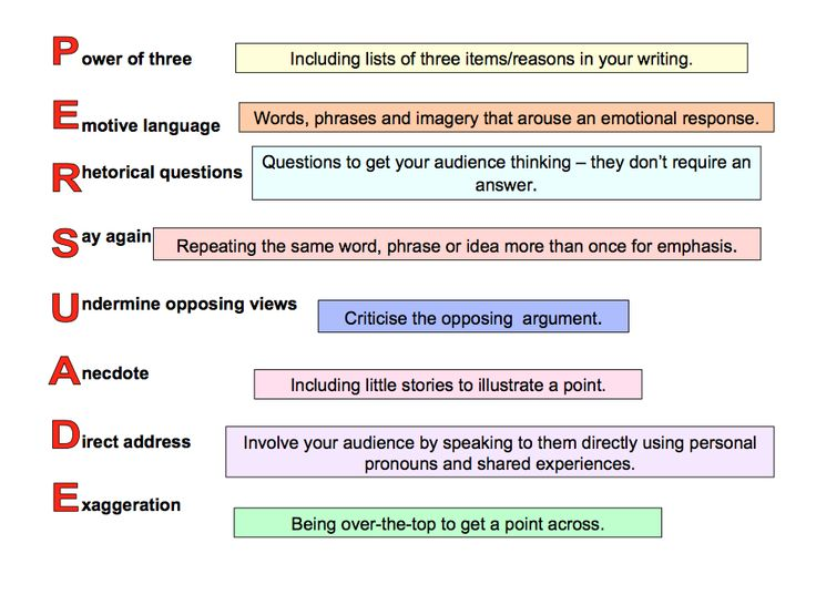Best Persuasive Texts Images On   Teaching Ideas