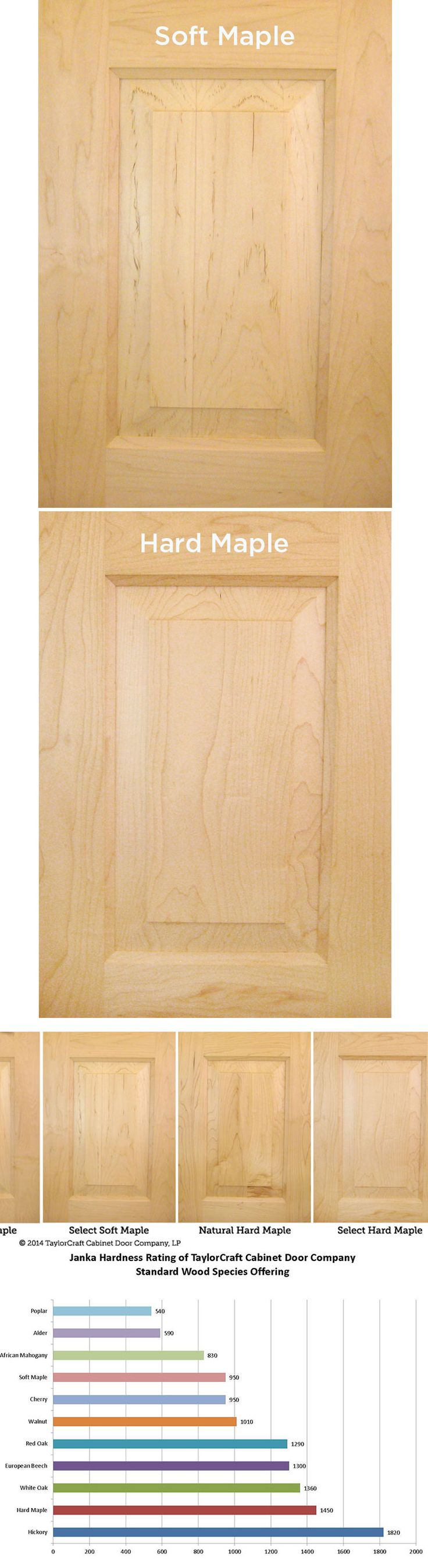 17 Best Images About Maple Cabinet Doors On Pinterest