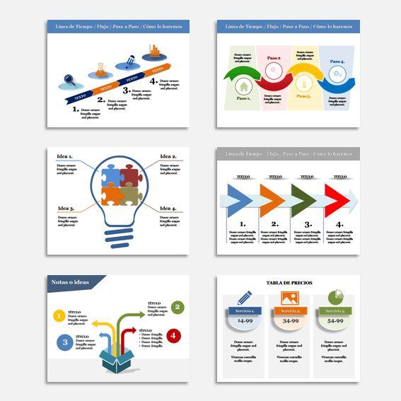 Plantillas para Power Point para crear presentaciones de alto impacto