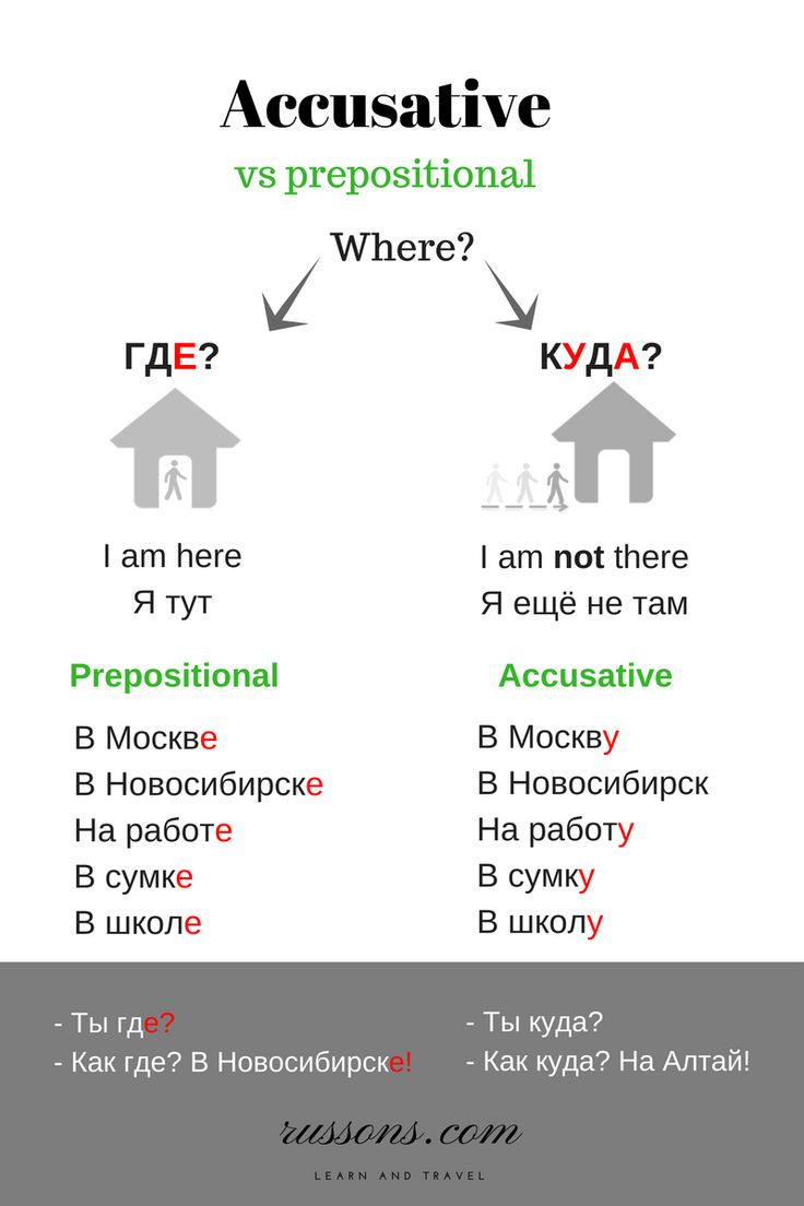 "Вы где? А куда собираетесь? Where are you? And where are you going? In Russian there are 2 translations of ""Where"". Depending on the meaning we use Prepositional or Accusative case. Check examples and tips to remember the case endings https://russons.com/accusative-case/"
