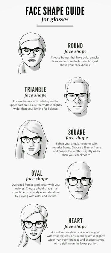 Eyewear styles for facial types