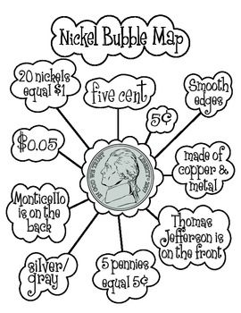 Great for use in a lesson on identifying coins.