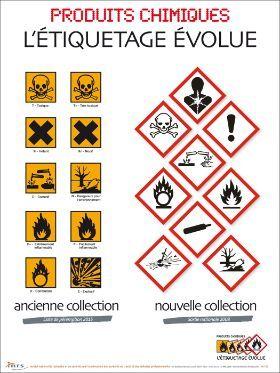 Affiche INRS « Produits chimiques. L'étiquetage évolue », avec la comparaison des différents pictogrammes associés au système préexistant et au règlement CLP