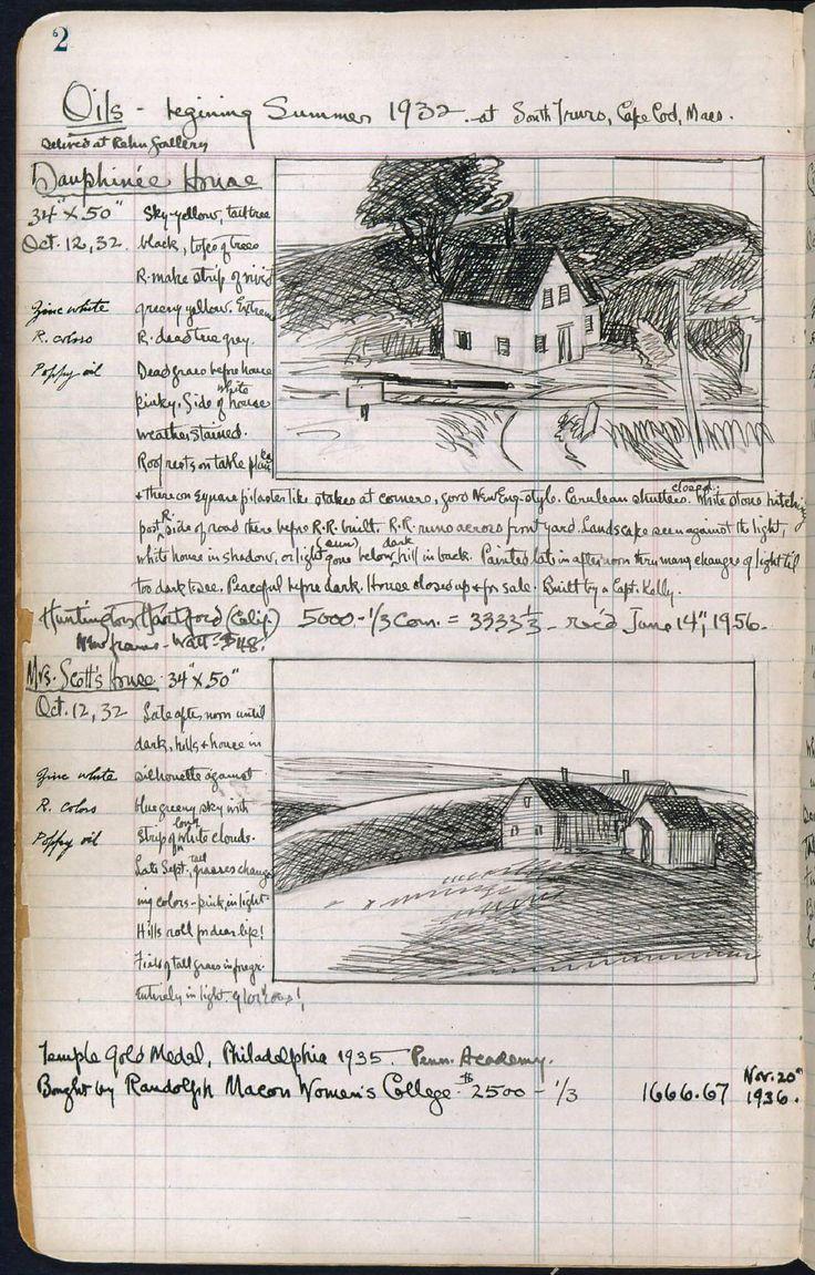 (Edward Hopper's sketchbook workman: ...) Love seeing the inner workings of an artist's mind