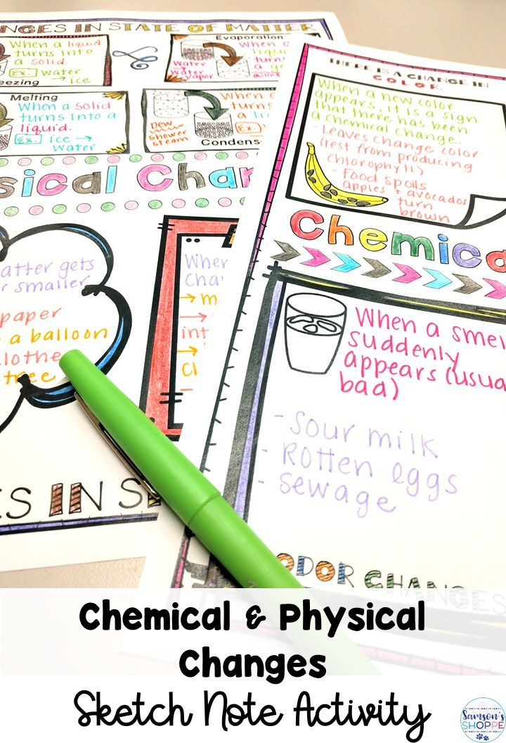 Chemical and Physical Changes | Your students will love reviewing changes in matter with this engaging doodle sketch note activity.