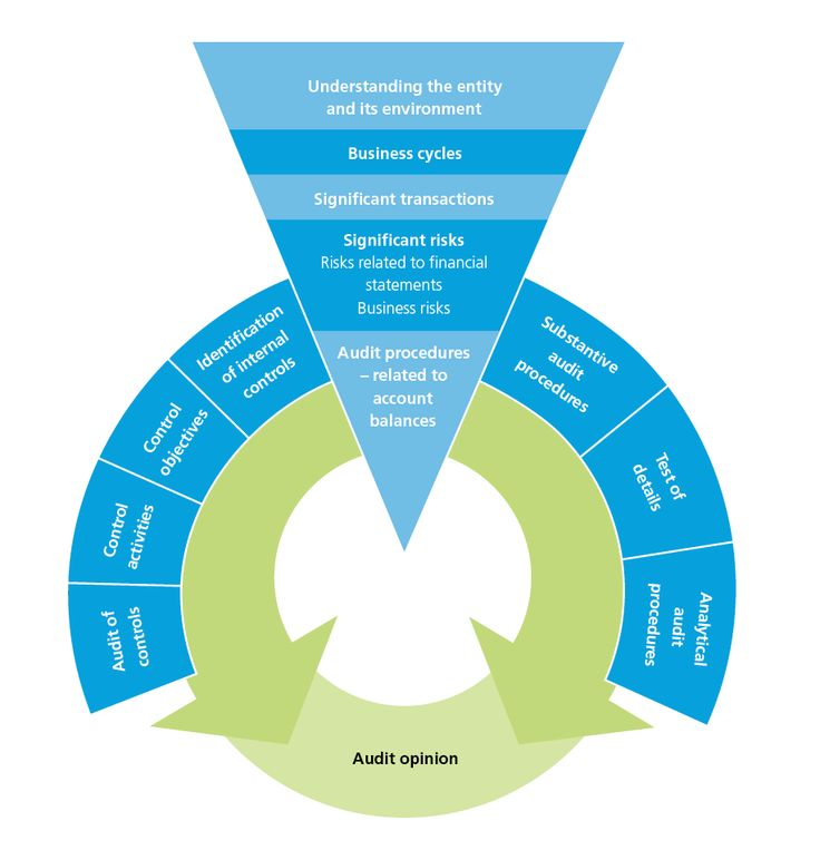 customer and employee relationship consulting
