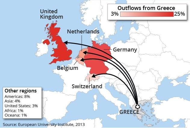 Greece: Brain drain