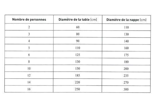 """Résultat de recherche d'images pour """"NEUFERT table"""""""