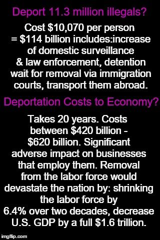 Deport 11.3 million illegals? Cost $10,070 per person = $114 billion includes:increase of domestic surveillance & law enforcement, detention wait for removal via immigration courts, transport them abroad. Deportation Costs to Economy?Take 20 years.Cost between $420 billion - $620 billion. Significant adverse impact on businesses that employ them. Removal from the labor force would devastate the nation by: shrinking the labor force by 6.4% over two decades, decrease U.S. GDP by a full $1.6…