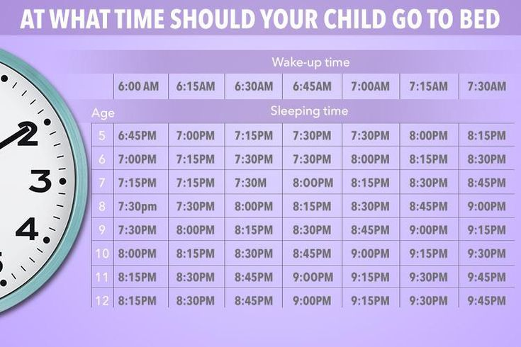 This Is The Exact Time Your Kids Should Go To Bed By How