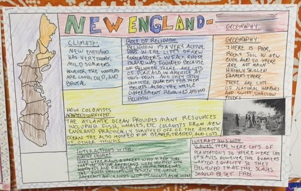 Colonial Regions Poster Making   Colonies   Colonization   U.S. History   4th-8th grade