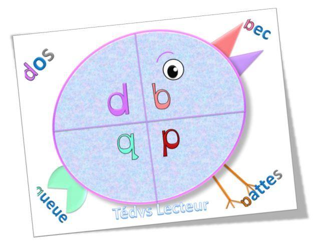 confusion t-d-p-q : Tédys-lecteur - dys é moi zazou chouette idée