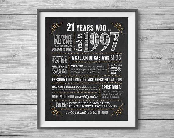 22nd Wedding Anniversary Gift Ideas: 22nd Birthday Anniversary Chalk Sign / 8x10 And 16x20