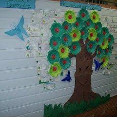 Lindas ideias para comemorar o Dia da Árvore - 21 de Setembro - Atividades para Educação Infantil