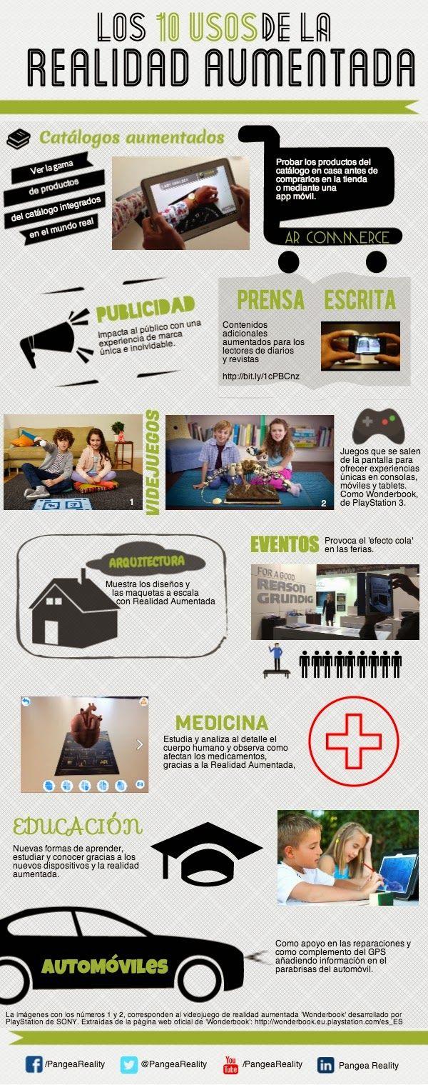 Crea y aprende con Laura: 10 Usos de la Realidad Aumentada. #Infografía #Rea...
