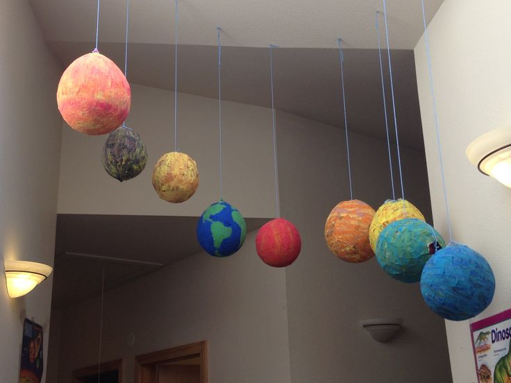Paper Mache Solar System Mobile (page 3) - Pics about space