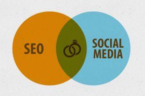 υπαρχουν πολλες αποψεις σχετικά με social media για προώθηση ιστοσελίδων...