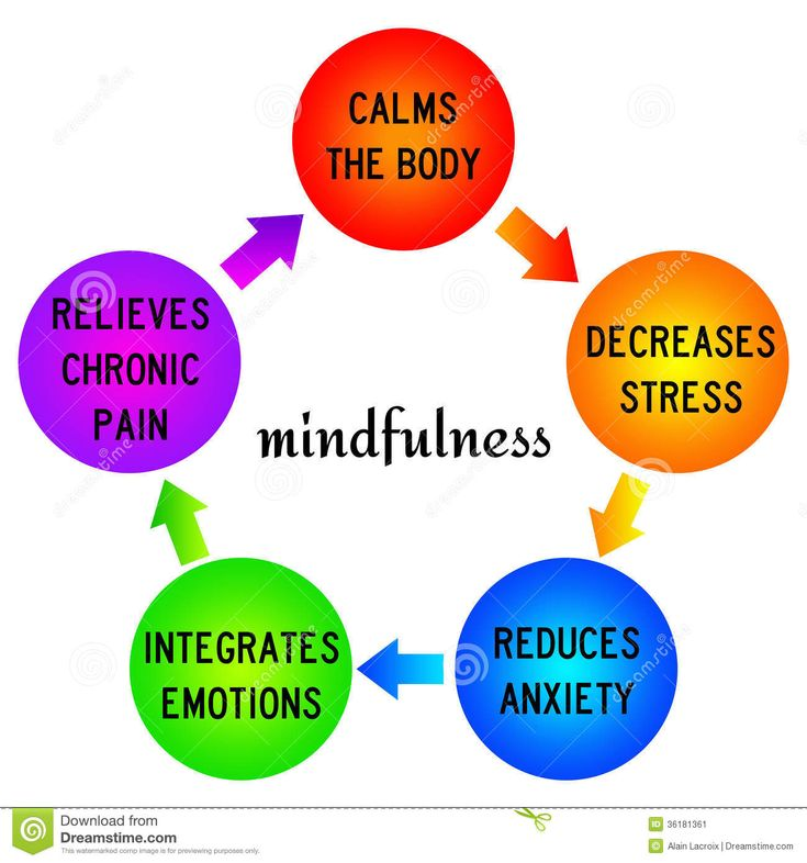 an overview of stress management and the effects on wellness • any stress management program • corporate wellness programs  stress effects  with our extensive experience in the field of stress and stress management .