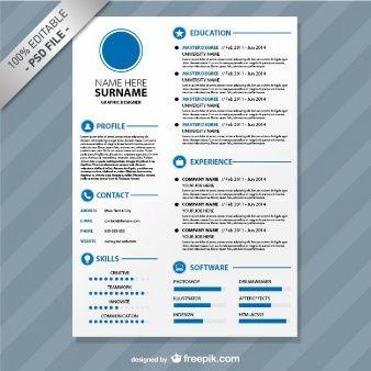 Editable cv format download