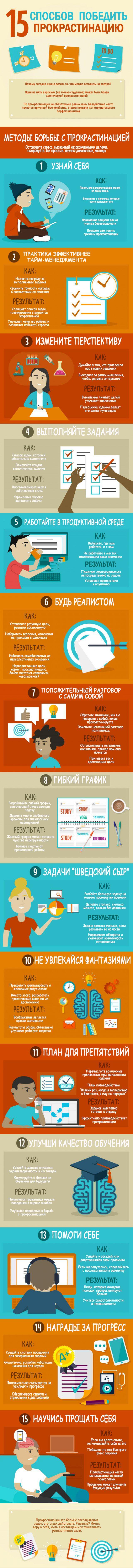 Прокрастинация, инфографика Еще больше интересных материалов на invisibly.ru