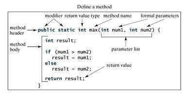 Java Methods