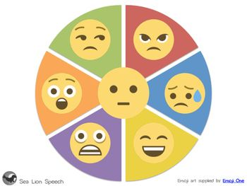 I am THRILLED to introduce the first emoji wheel product, based on the research of Paul Ekman. Use this emotion anchor chart with associated emojis to spur discussions about how students, others, or fictional characters are feeling.  Stay tuned for future products that will use this anchor chart to dive into emotional vocabulary.Interested in learning more?