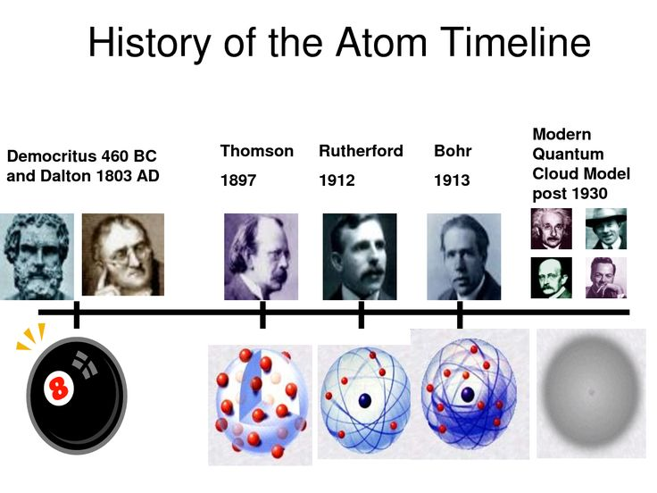 atomic model timeline project In chemistry and physics, atomic theory is a scientific theory of the nature of  matter, which states  in 1913, niels bohr incorporated this idea into his bohr  model of the atom, in which an electron could only orbit the nucleus  in other  projects.