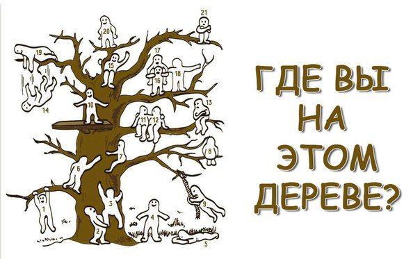 Арт терапия СПб - ТЕСТ Где вы на этом дереве?