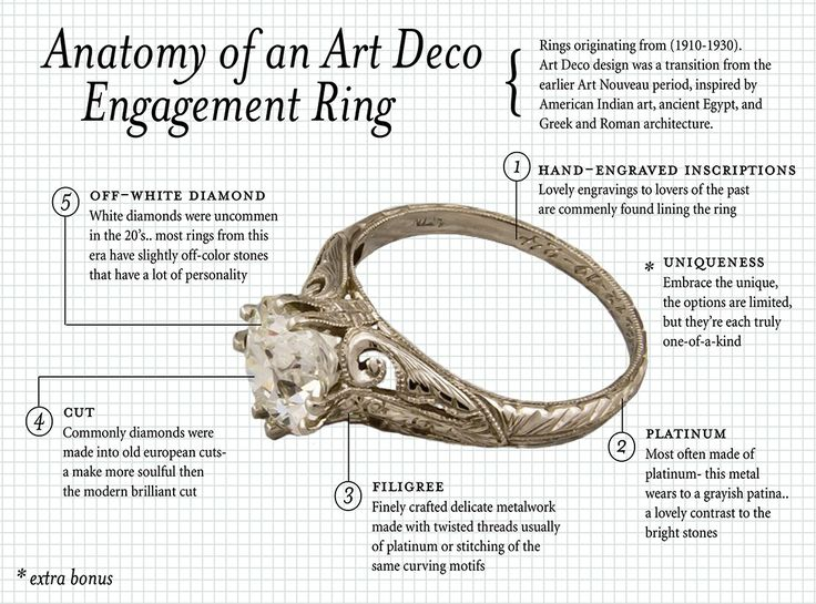 anatomy-of-an-art-deco-engagement-ring