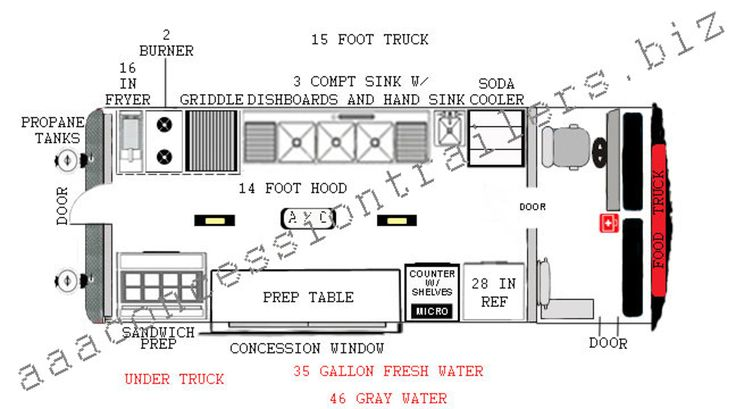 Food truck autward design 15 foot food truck plan 14 for Food truck blueprint