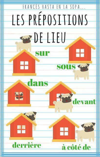 Cours français facile : les prépositions de lieu