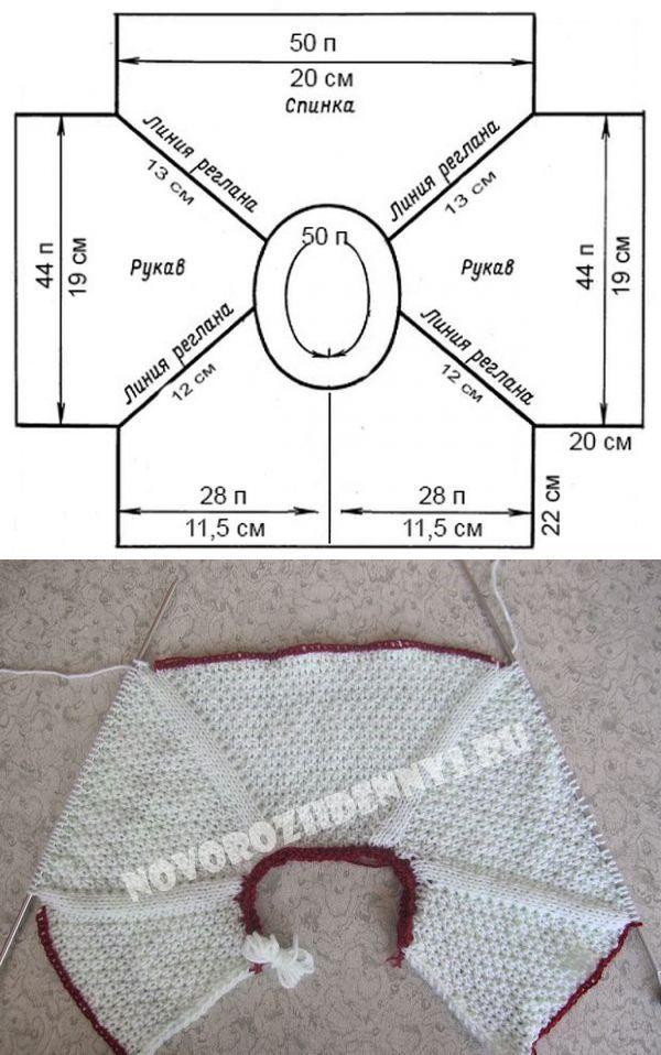 Кофточка для малыша спицами (реглан сверху) - мастер класс для начинающих | Уход за новорожденным [] #<br/> # #Knitting,<br/> # #Tissue<br/>