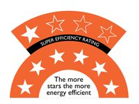 Energy rating labels - Sustainability Victoria - Sustainability Victoria