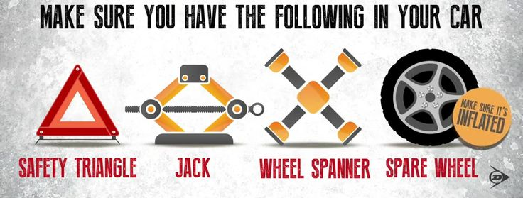 Make sure you have a safety triangle, jack, wheel spanner and an inflated spare wheel in your vehicle. #DunlopTyresSA #HowToChangeAFlatTyre