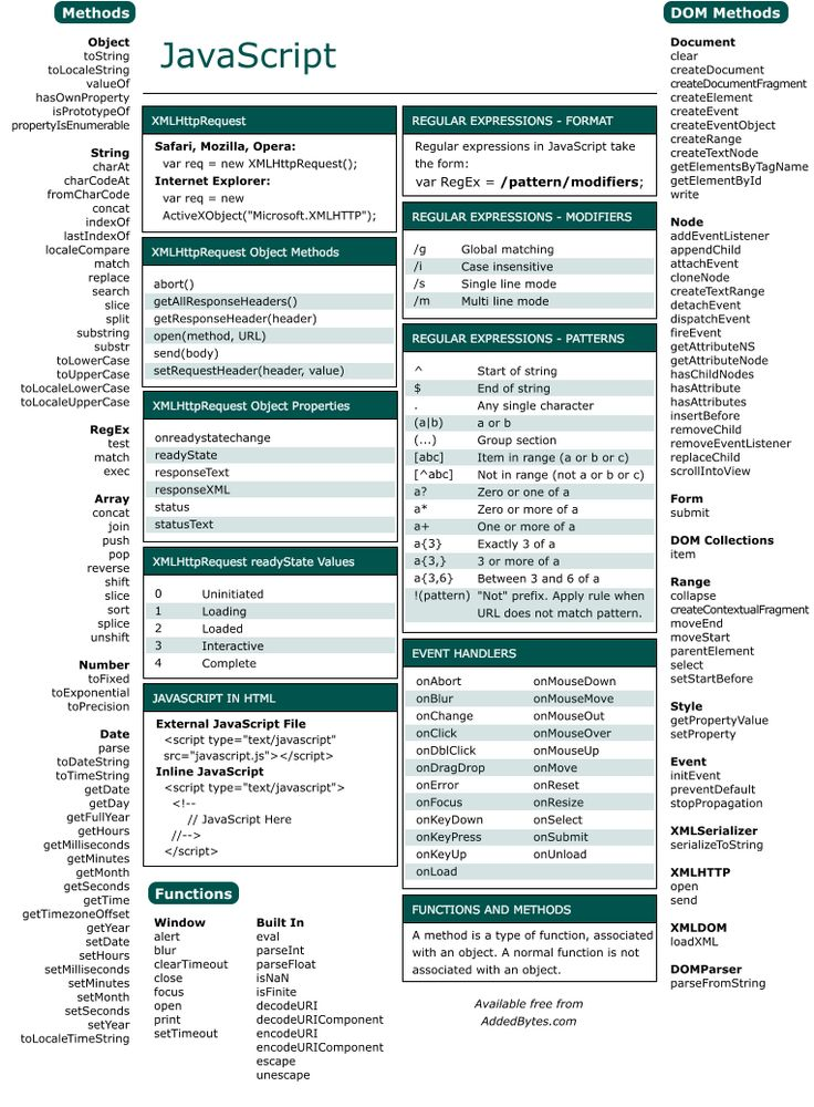 28 best BT images on Pinterest Computers, Knowledge and Learning