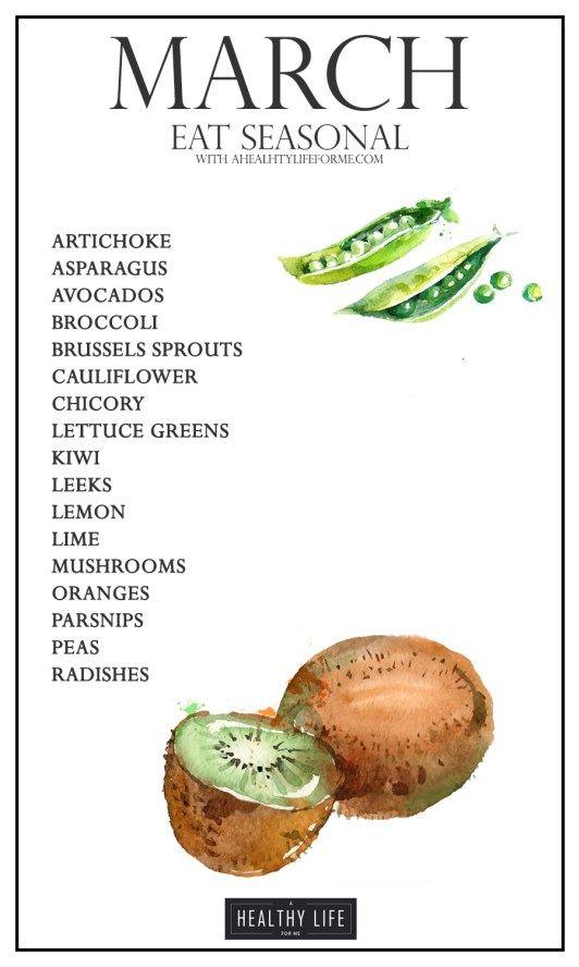 Eat Seasonal March Produce Guide | ahealthylifeforme.com