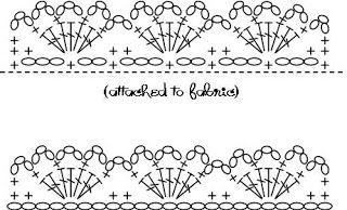 Eyelet Lace Crochet Edging Pattern