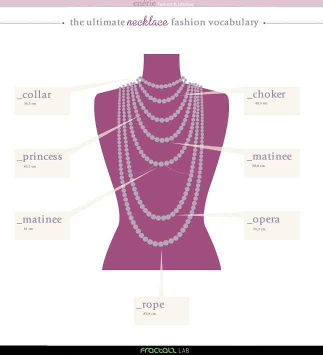 Fashion Vocabulary necklace